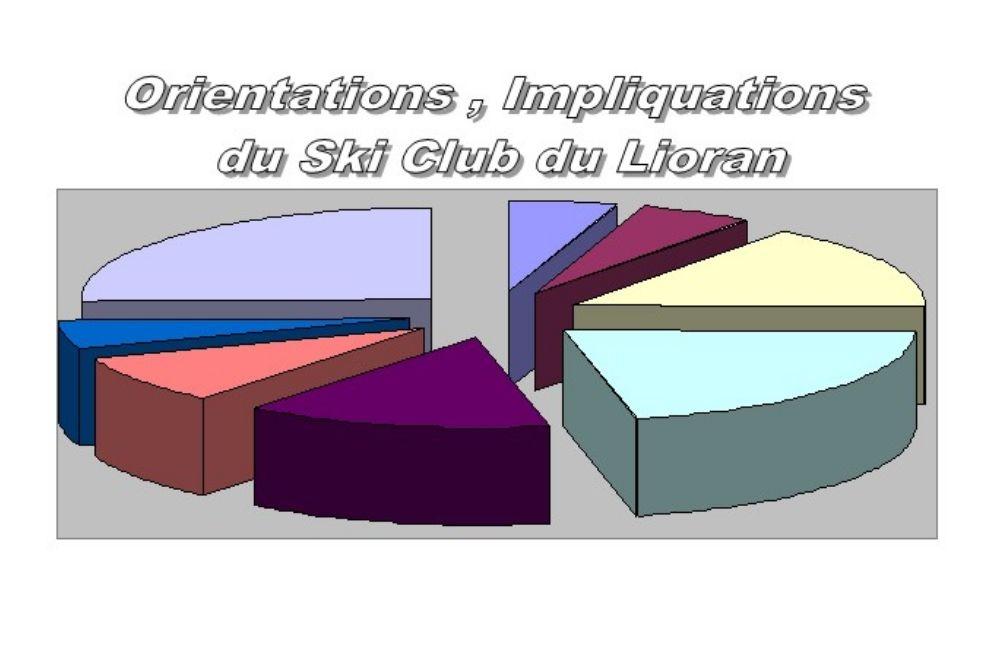 L'Ancrage Territorial du Ski Club